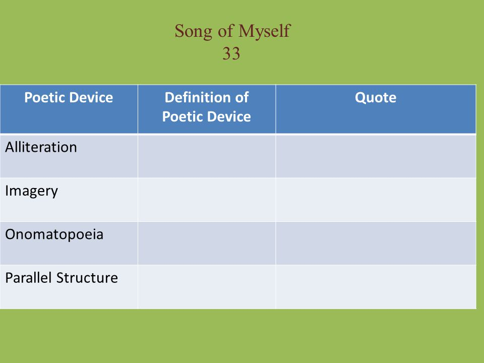 Definition of Poetic Device