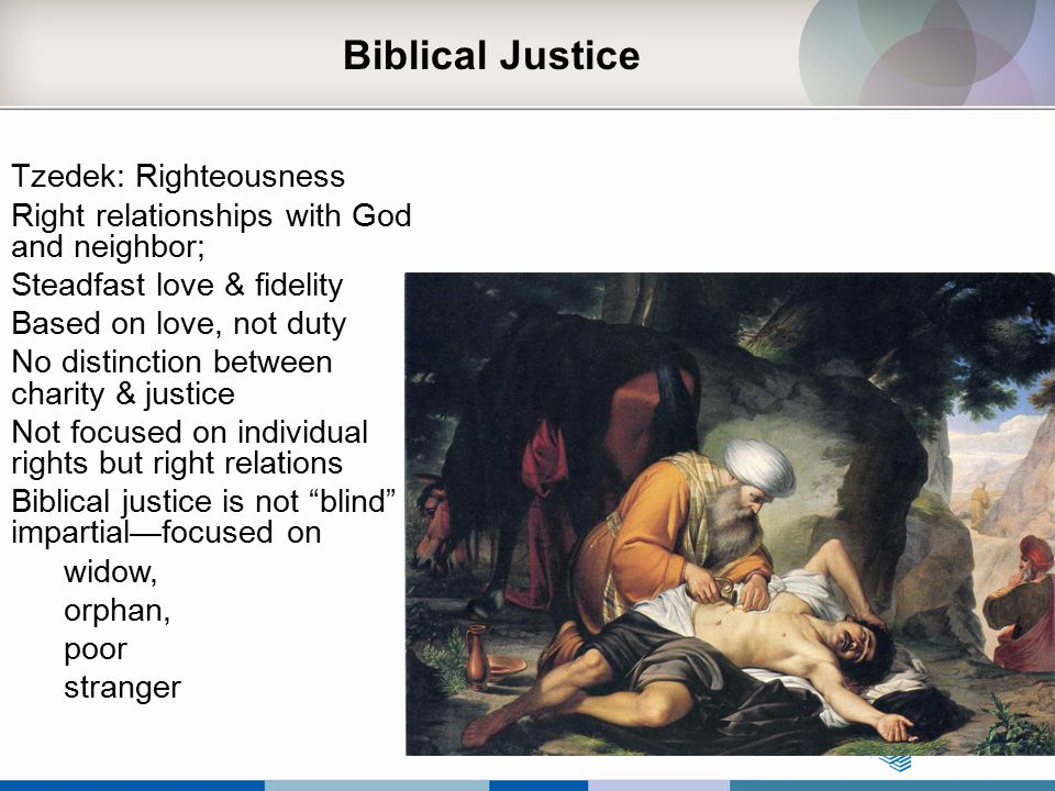 Biblical Justice Tzedek: Righteousness
