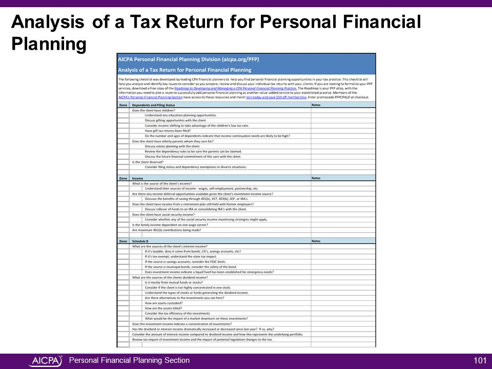 Analysis of a Tax Return for Personal Financial Planning