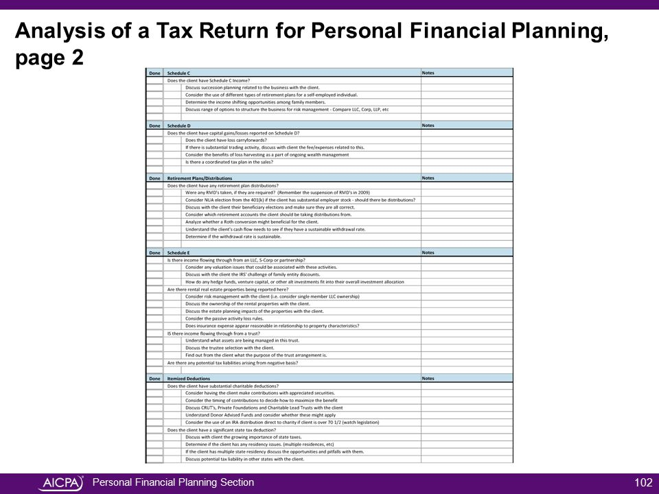 Analysis of a Tax Return for Personal Financial Planning, page 2