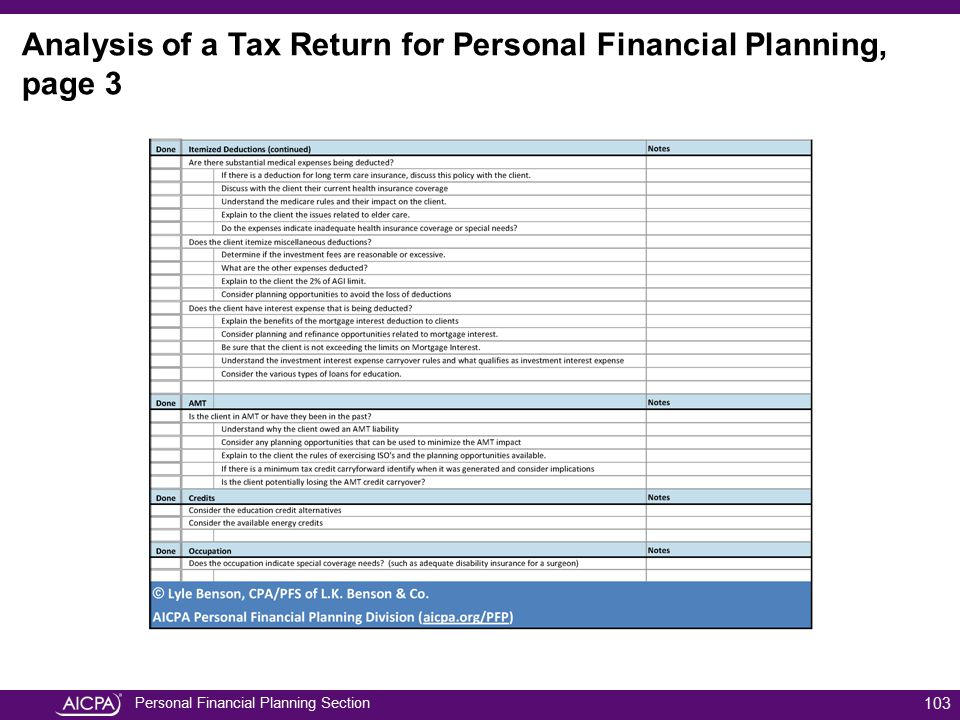 Analysis of a Tax Return for Personal Financial Planning, page 3