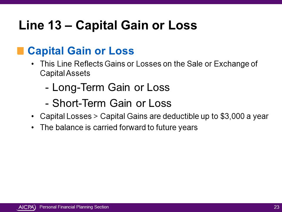 Line 13 – Capital Gain or Loss