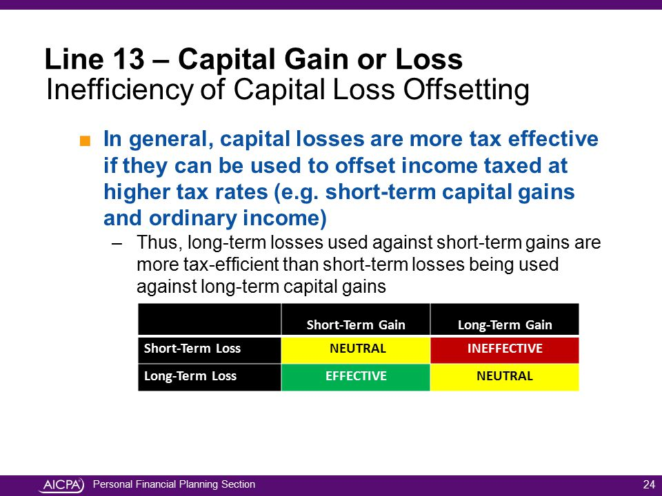 Line 13 – Capital Gain or Loss Inefficiency of Capital Loss Offsetting