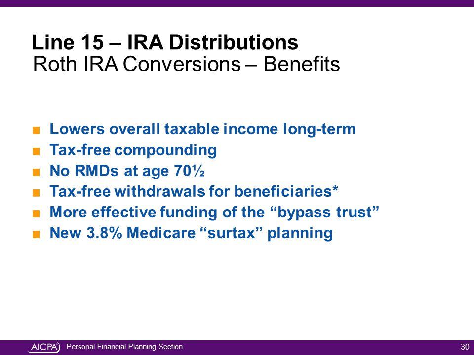 Line 15 – IRA Distributions Roth IRA Conversions – Benefits