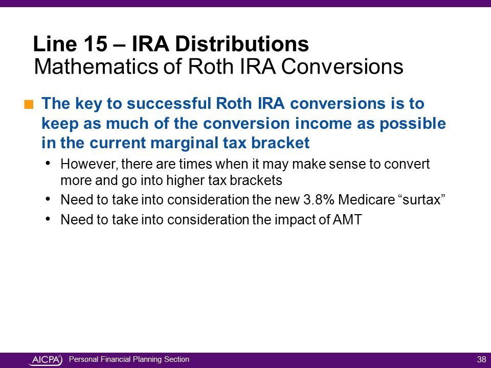 Line 15 – IRA Distributions Mathematics of Roth IRA Conversions