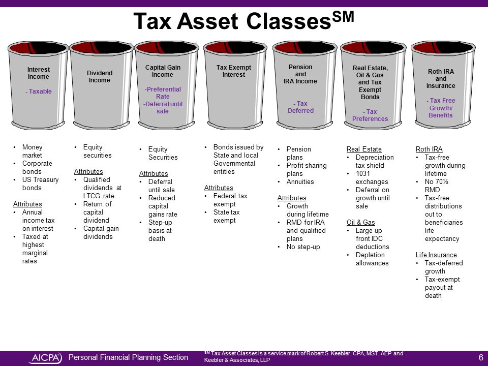 - Tax Free Growth/ Benefits Oil & Gas and Tax Exempt Bonds