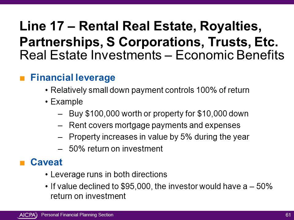 Real Estate Investments – Economic Benefits
