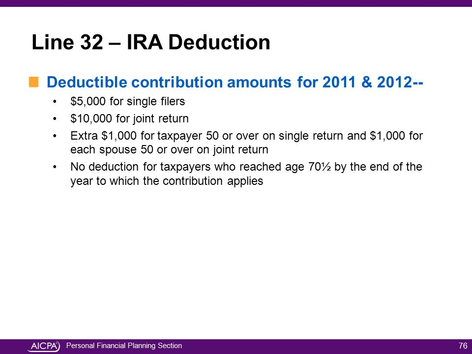 Line 32 – IRA Deduction Deductible contribution amounts for 2011 & 2012-- $5,000 for single filers.
