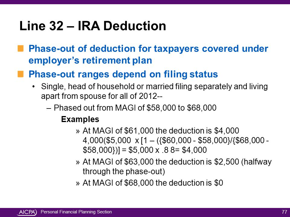 Line 32 – IRA Deduction Phase-out of deduction for taxpayers covered under employer's retirement plan.