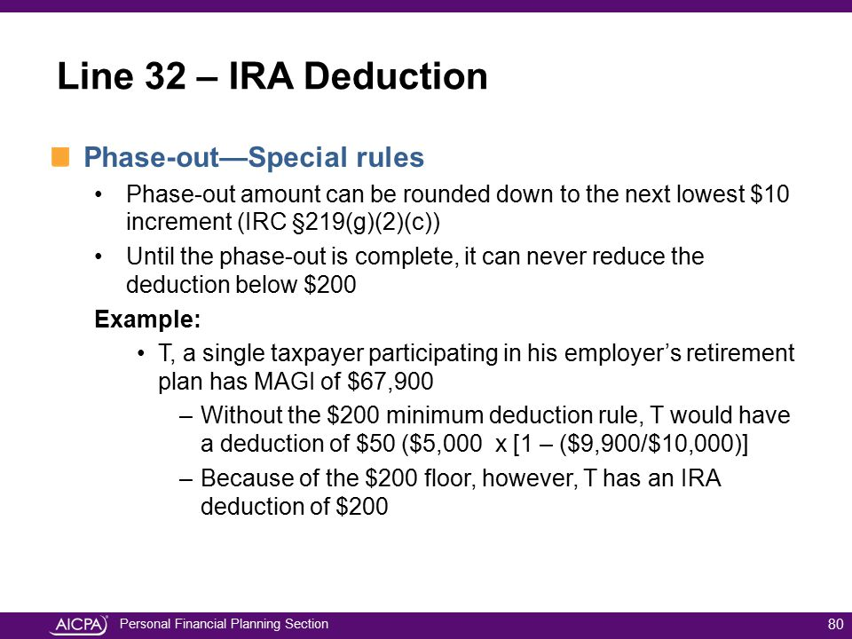 Line 32 – IRA Deduction Phase-out—Special rules