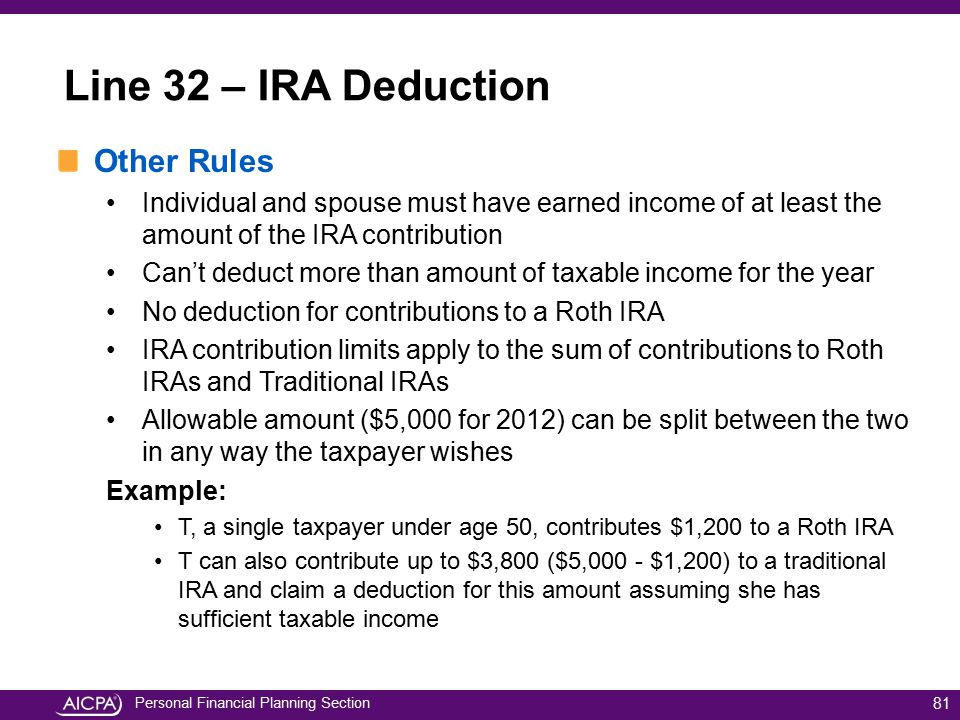Line 32 – IRA Deduction Other Rules