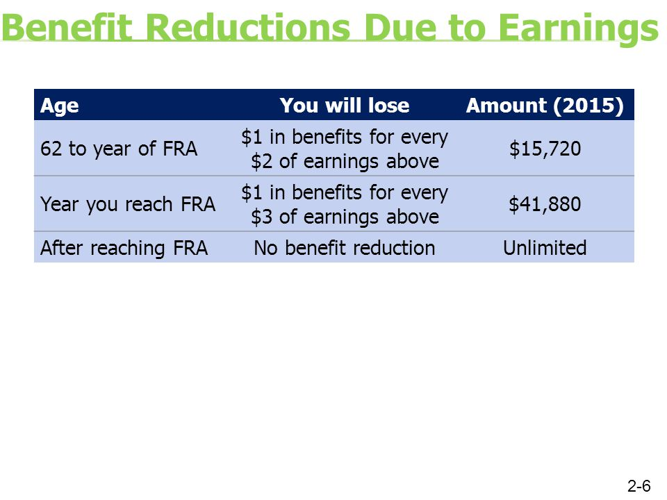 Benefit Reductions Due to Earnings