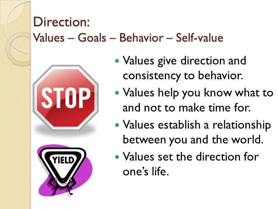 Direction: Values – Goals – Behavior – Self-value