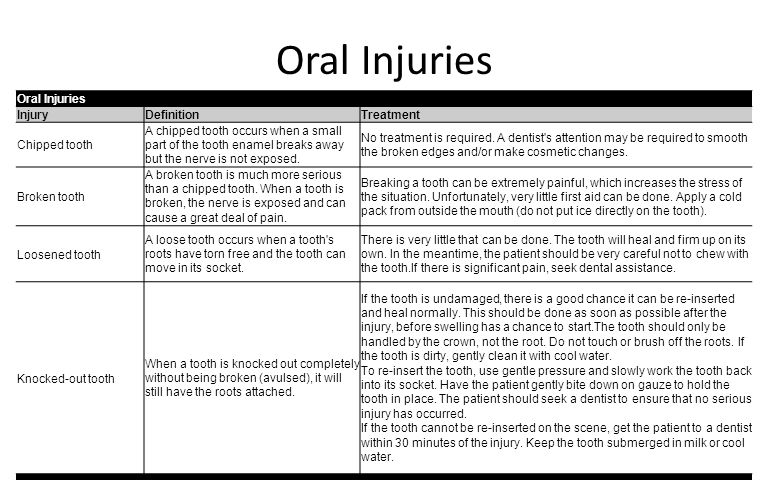 Oral Injuries Oral Injuries Injury Definition Treatment Chipped tooth