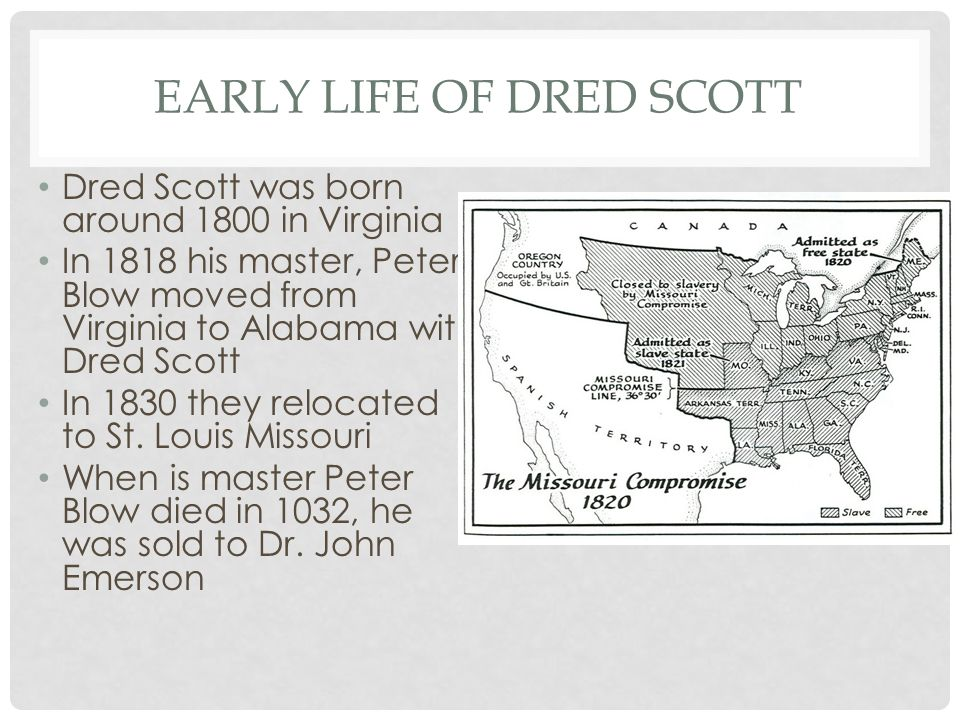 Early Life of Dred Scott