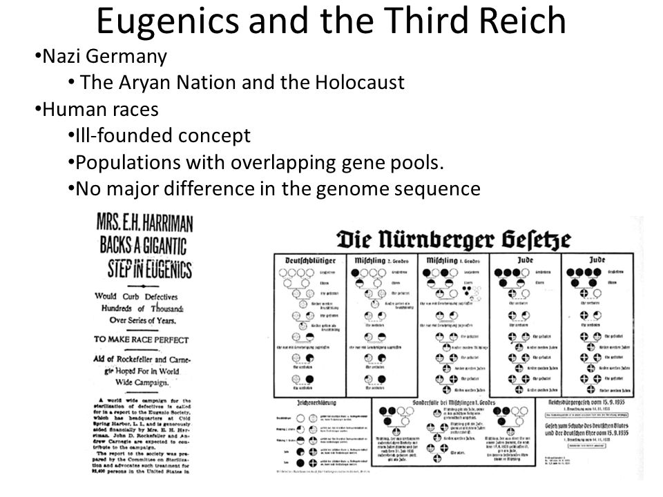 Eugenics and the Third Reich