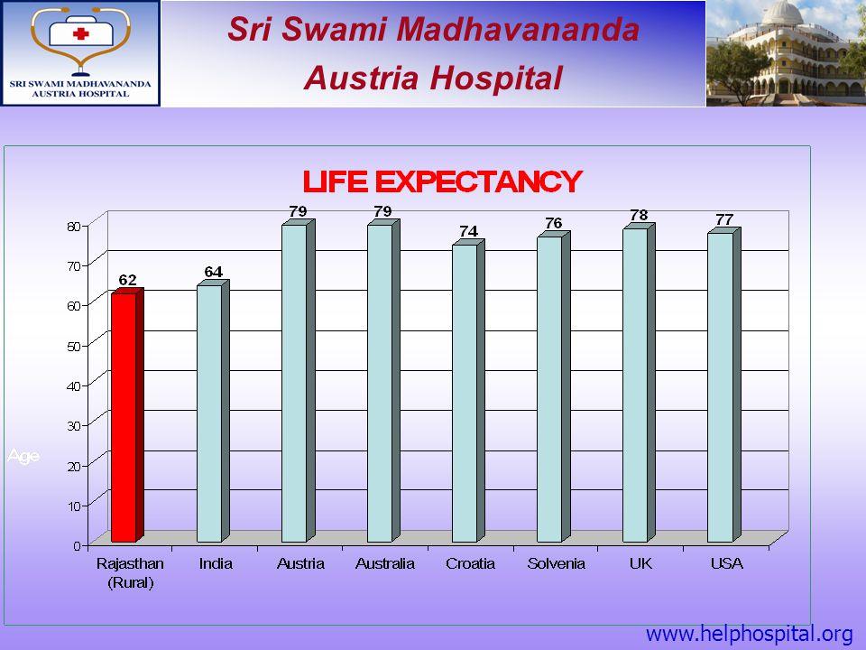 www.helphospital.org