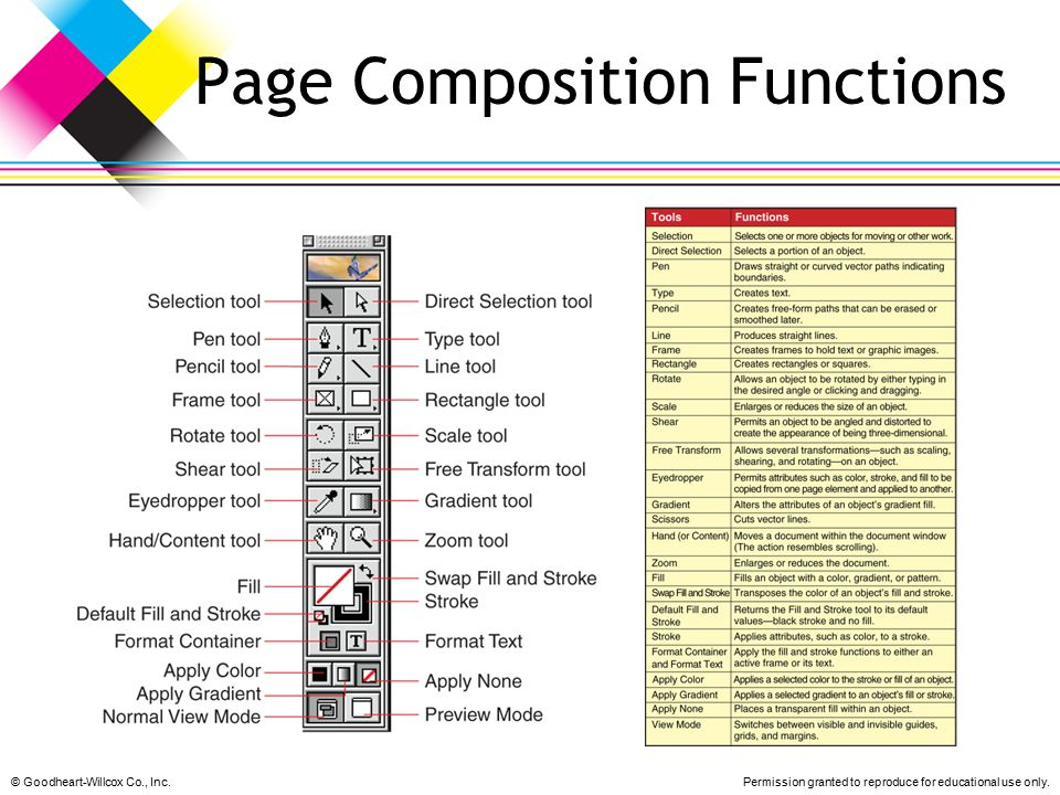 Page Composition Functions