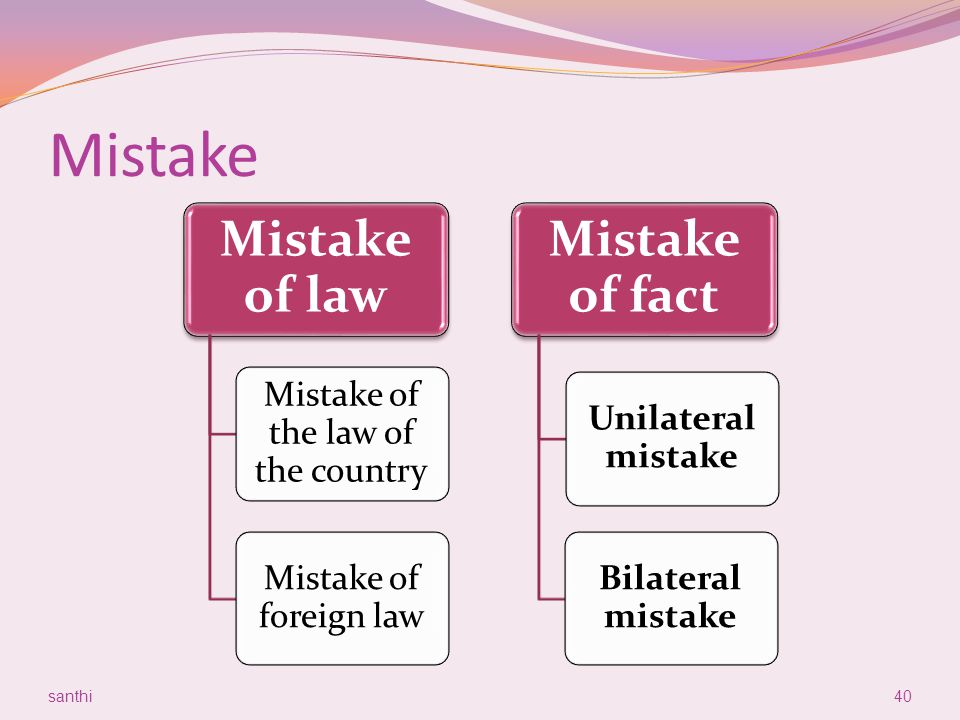 Mistake of the law of the country