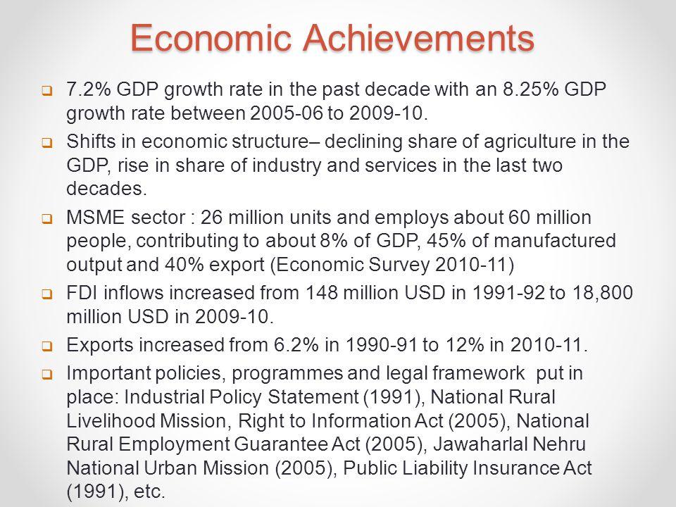 Economic Achievements