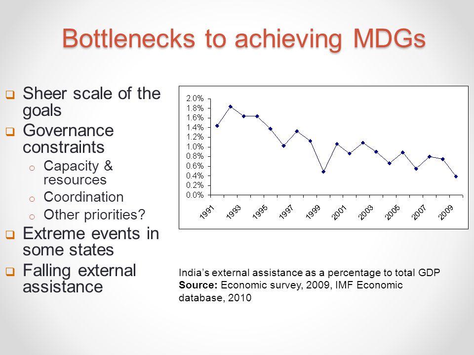 Bottlenecks to achieving MDGs