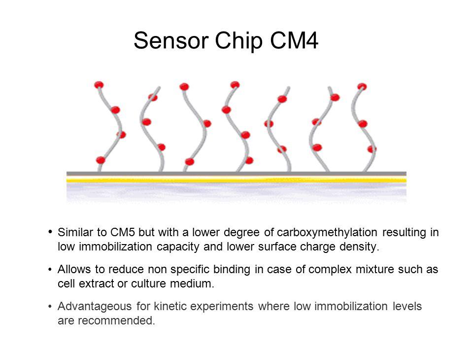 Sensor Chip CM4