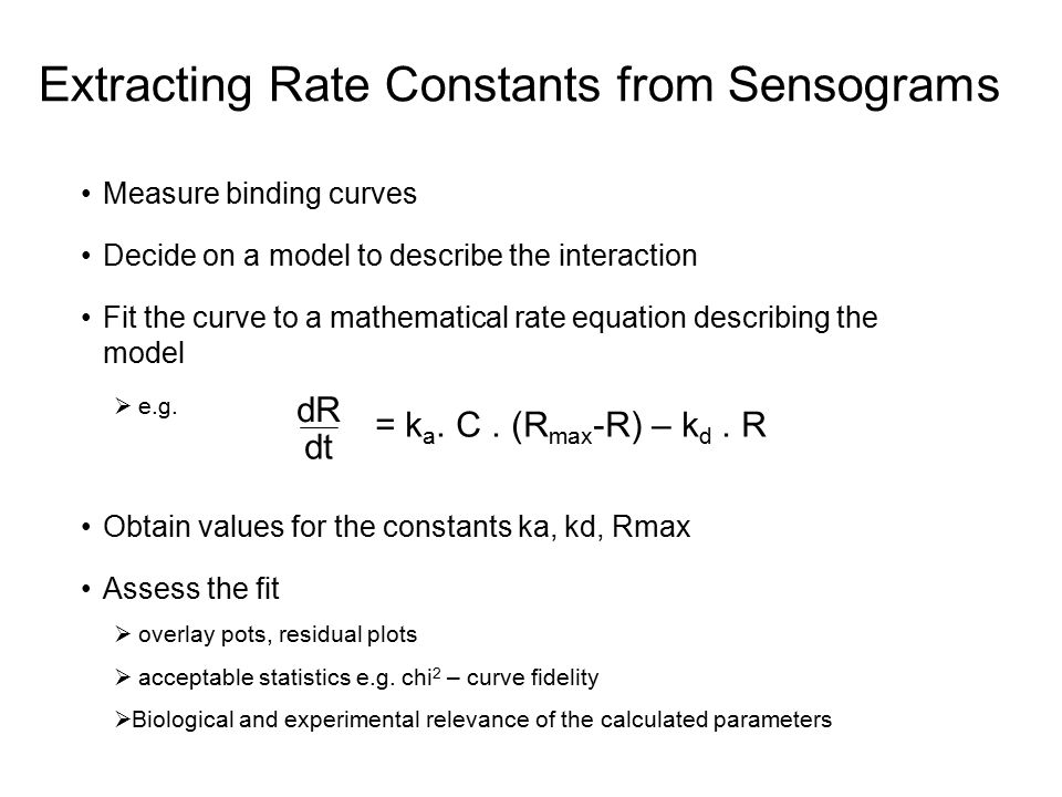 Extracting Rate Constants from Sensograms