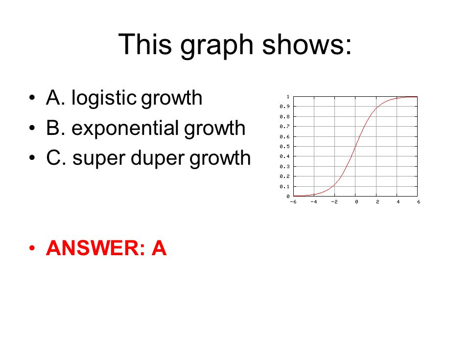 This graph shows: A. logistic growth B. exponential growth
