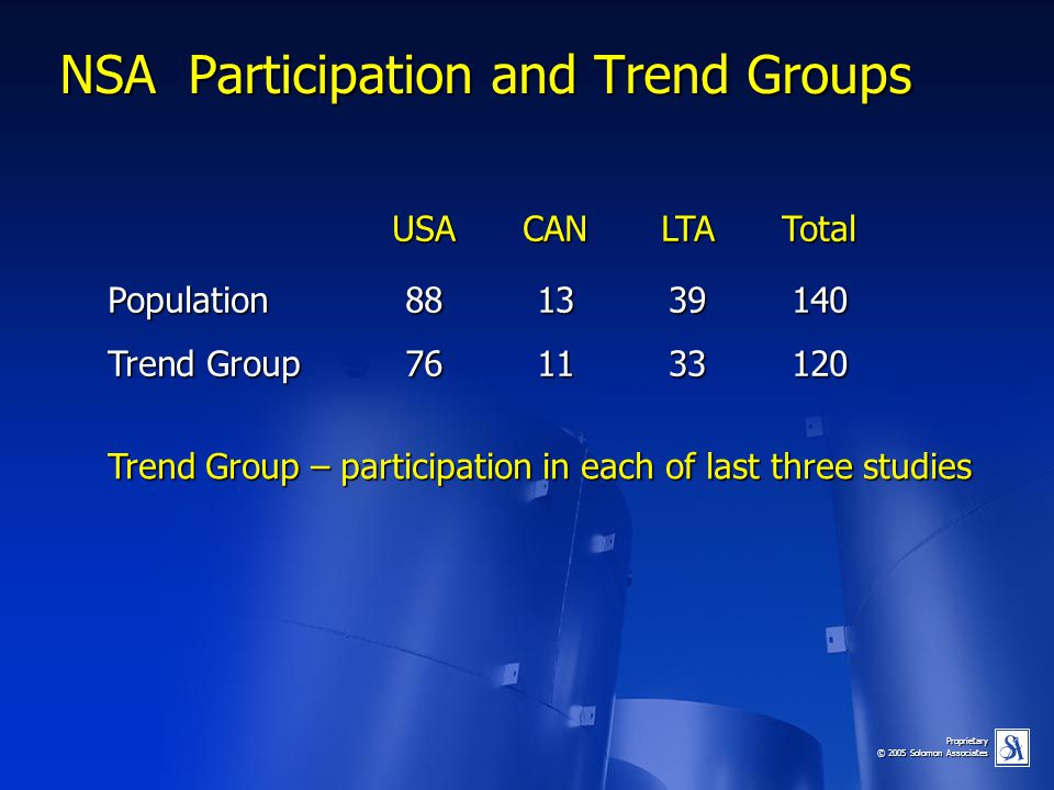 NSA Participation and Trend Groups