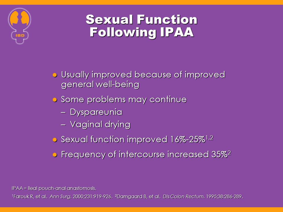 Sexual Function Following IPAA