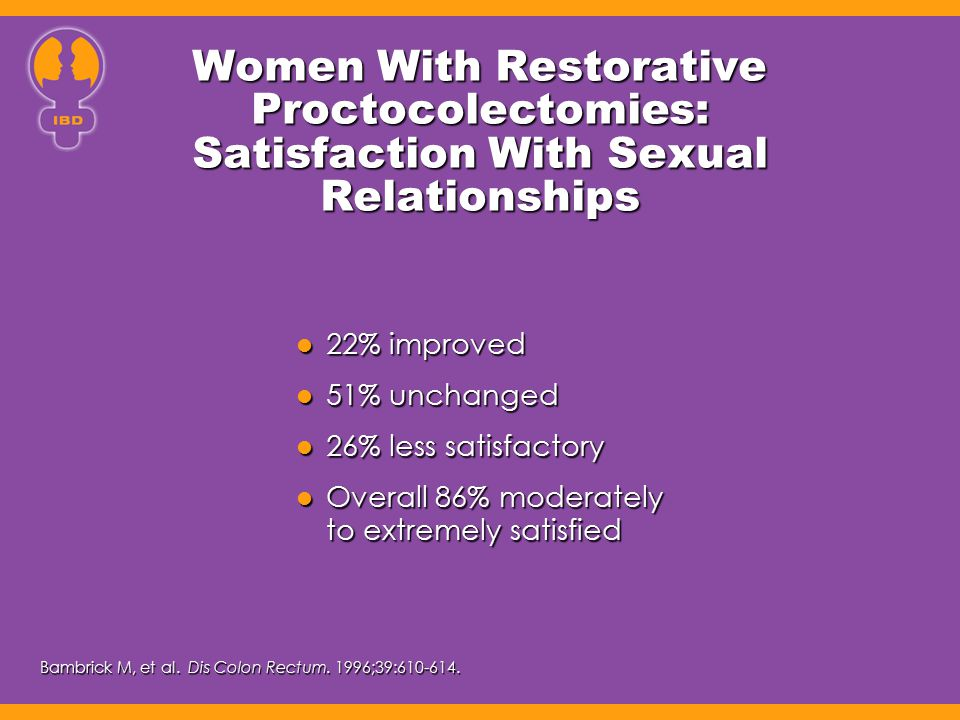Women With Restorative Proctocolectomies: Satisfaction With Sexual Relationships