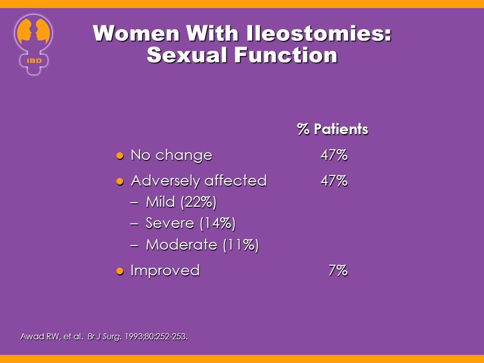 Women With Ileostomies: Sexual Function