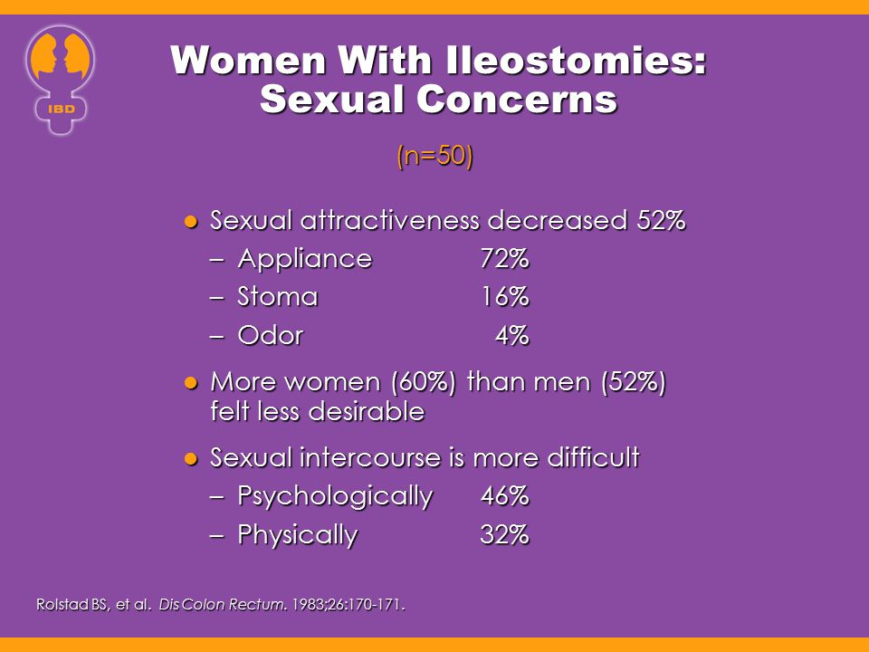 Women With Ileostomies: Sexual Concerns