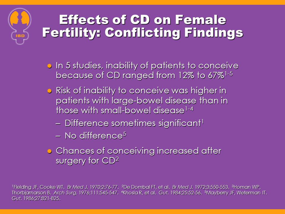 Effects of CD on Female Fertility: Conflicting Findings