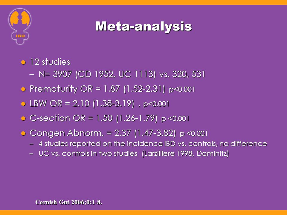 Meta-analysis 12 studies N= 3907 (CD 1952, UC 1113) vs. 320, 531