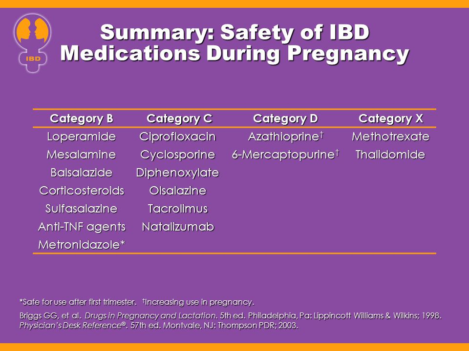 Summary: Safety of IBD Medications During Pregnancy