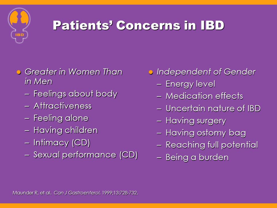 Patients' Concerns in IBD