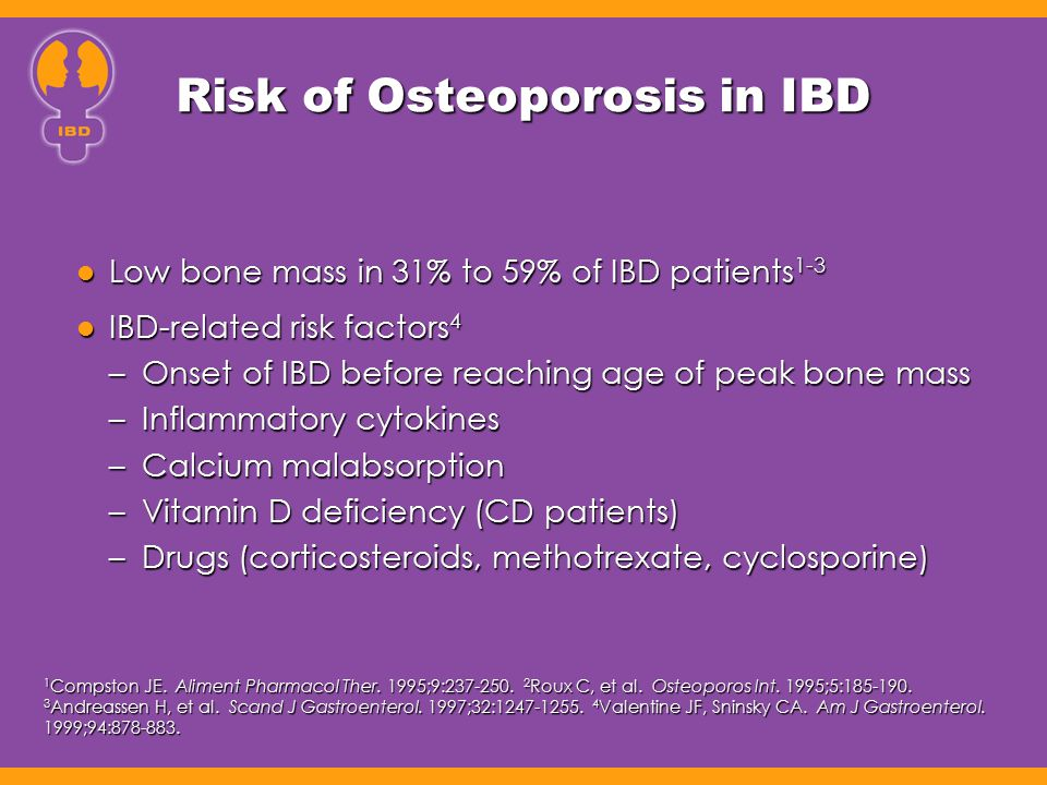 Risk of Osteoporosis in IBD