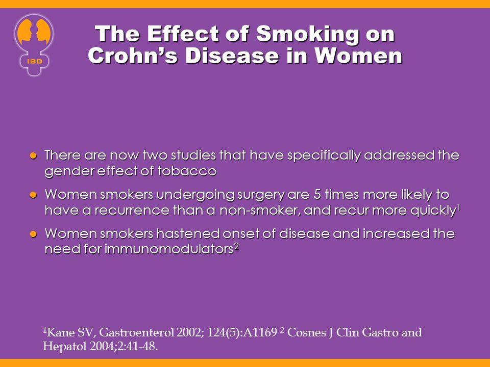The Effect of Smoking on Crohn's Disease in Women