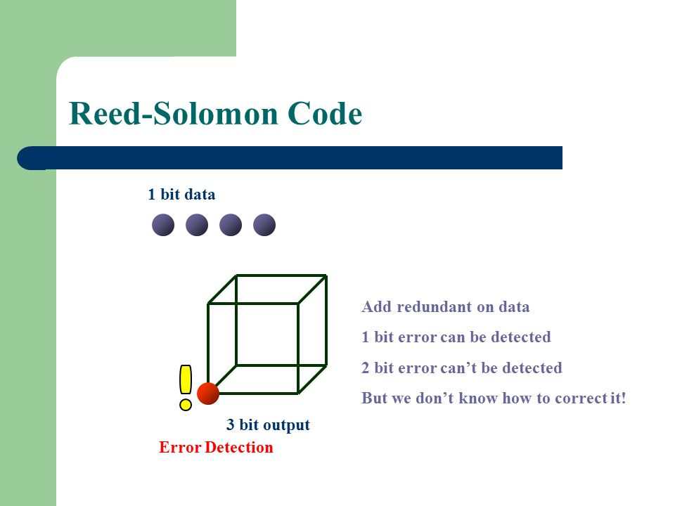 Reed-Solomon Code 1 bit data Add redundant on data
