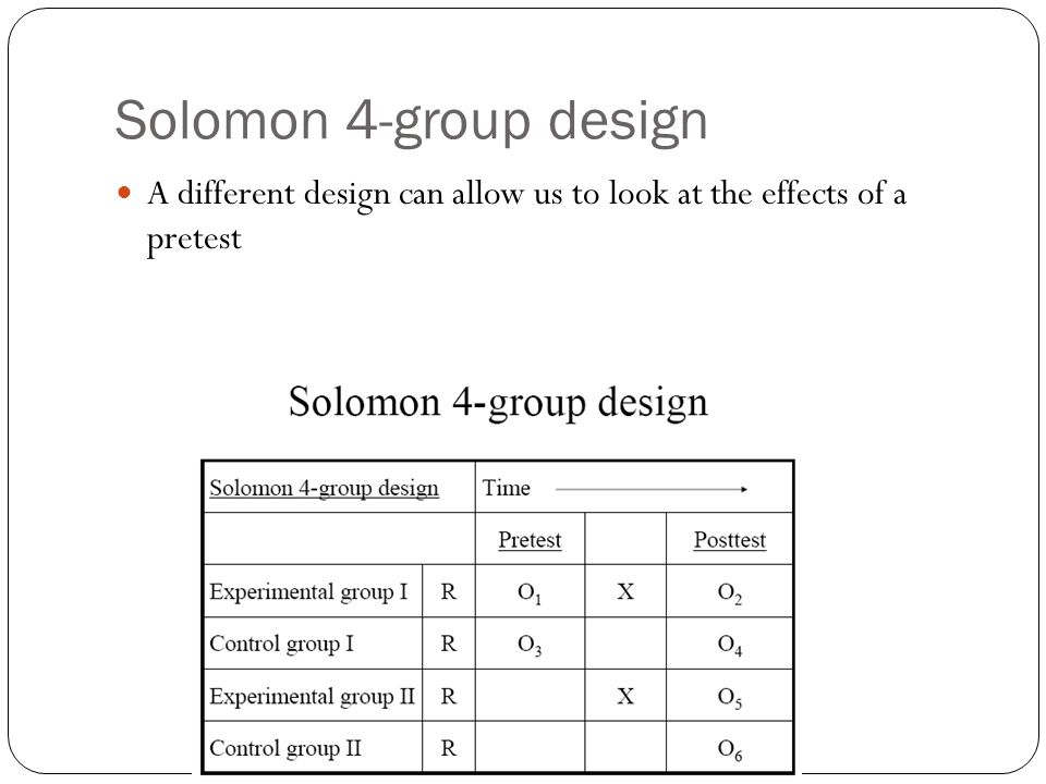 Solomon 4-group design A different design can allow us to look at the effects of a pretest