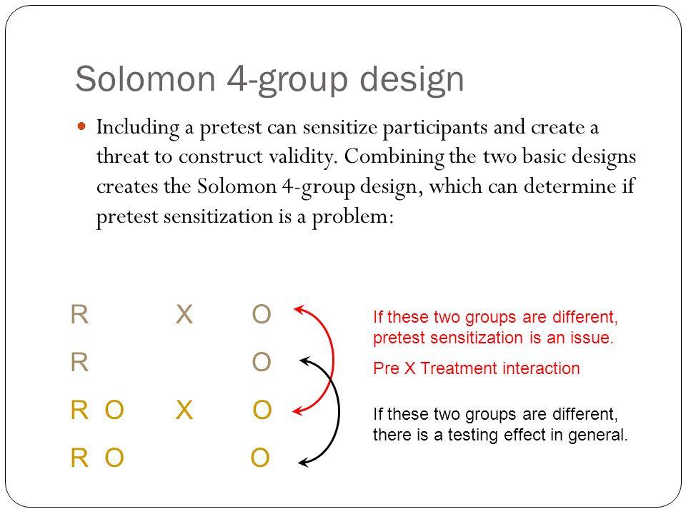 Solomon 4-group design R X O R O R O X O R O O