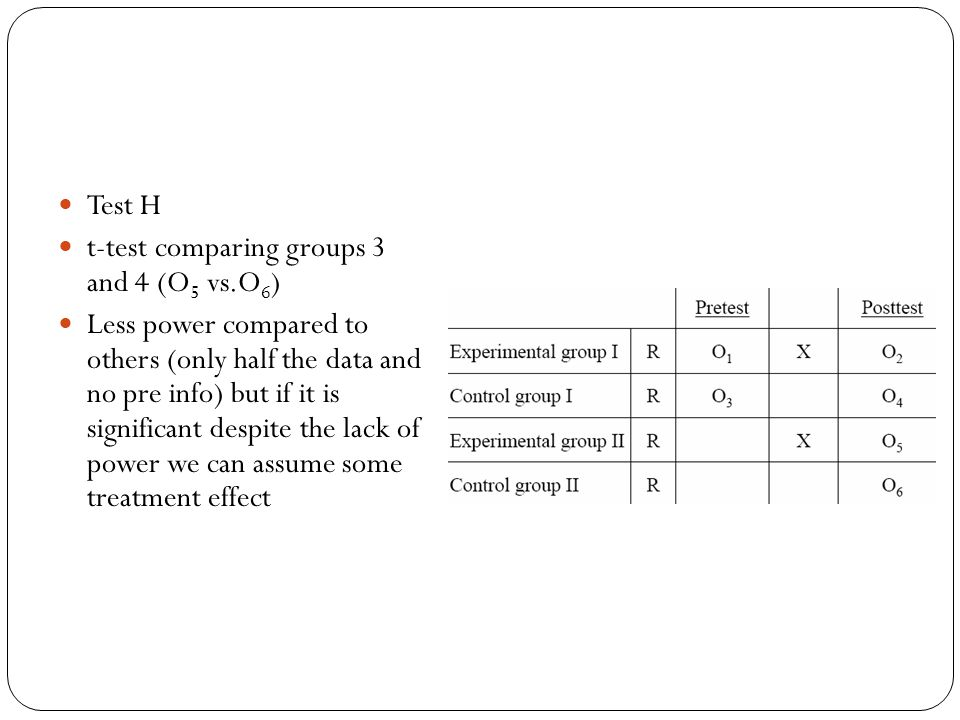 Test H t-test comparing groups 3 and 4 (O5 vs.O6)