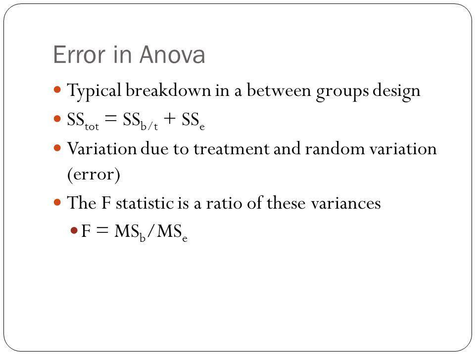 Error in Anova Typical breakdown in a between groups design