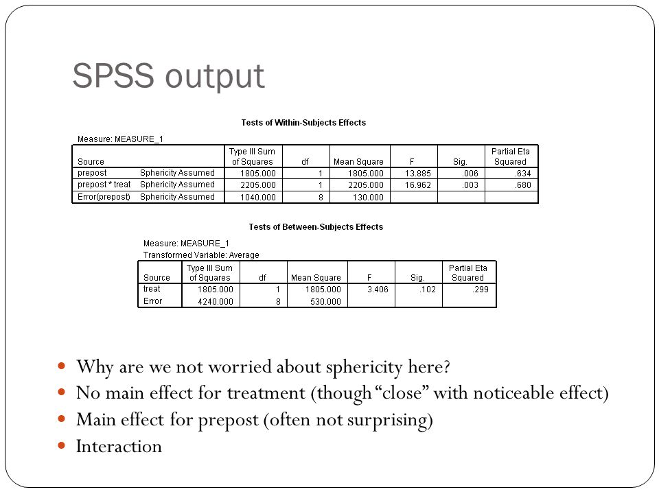 SPSS output Why are we not worried about sphericity here