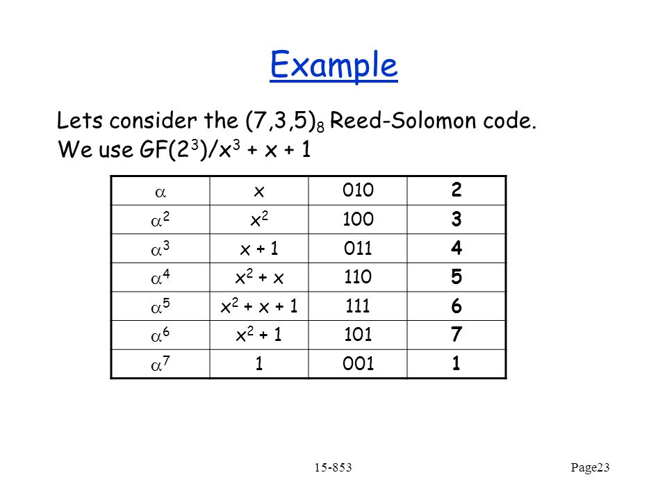 Example Lets consider the (7,3,5)8 Reed-Solomon code.