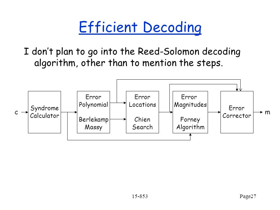 Efficient Decoding I don't plan to go into the Reed-Solomon decoding algorithm, other than to mention the steps.
