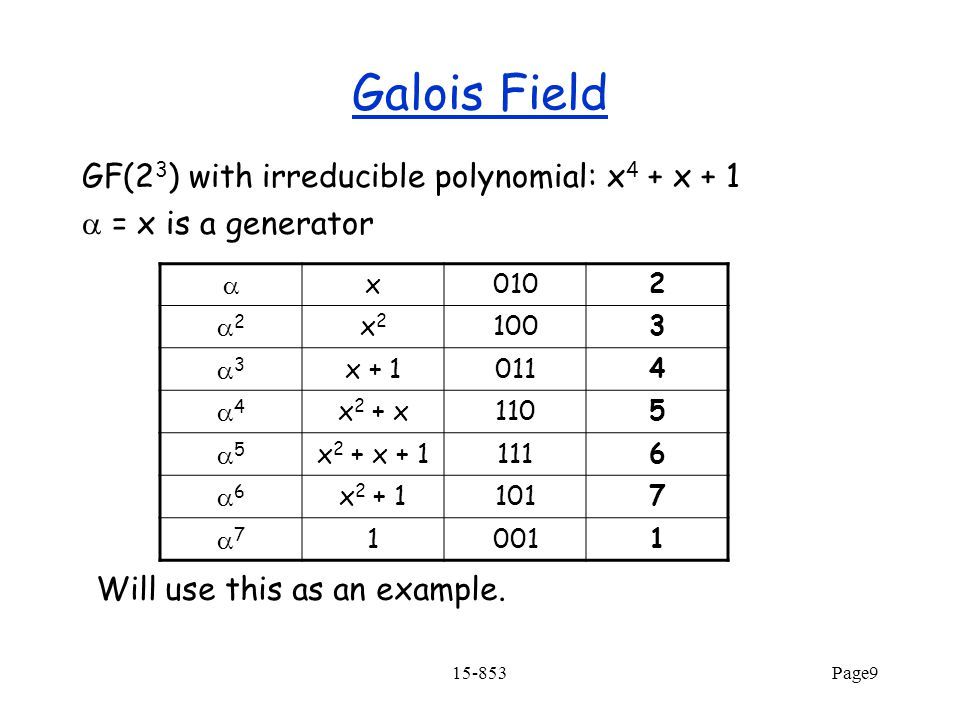 Galois Field GF(23) with irreducible polynomial: x4 + x + 1