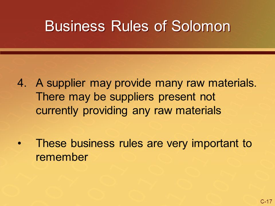 Business Rules of Solomon
