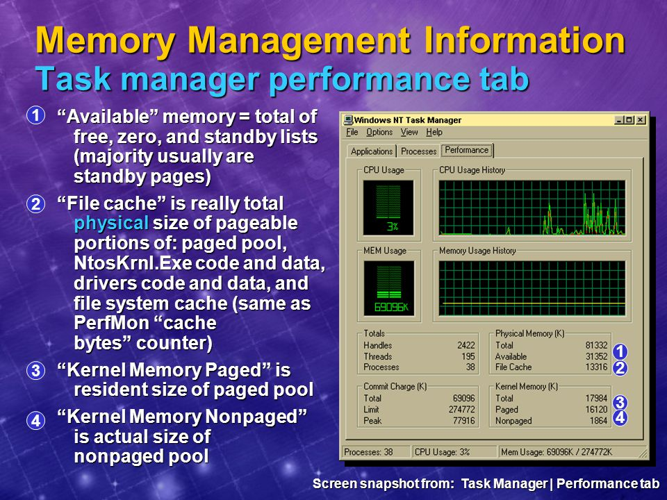 Memory Management Information Task manager performance tab